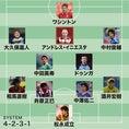 仲川輝人(横浜F・マリノス)が選んだベストイレブン。