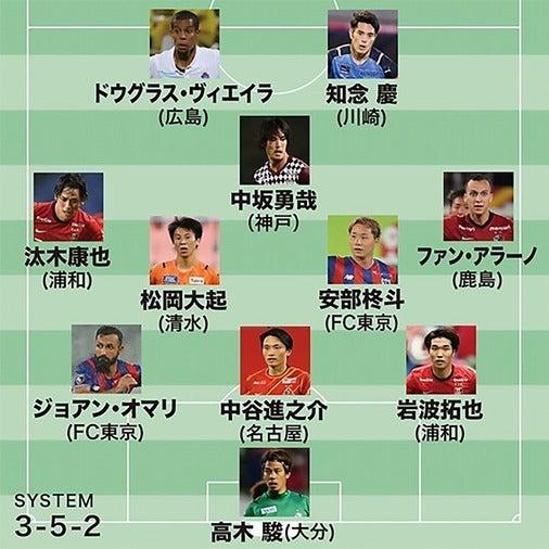 【J1ベストイレブン】MVPは3得点の広島、長身FW!そのほか4選手が初選出|29節